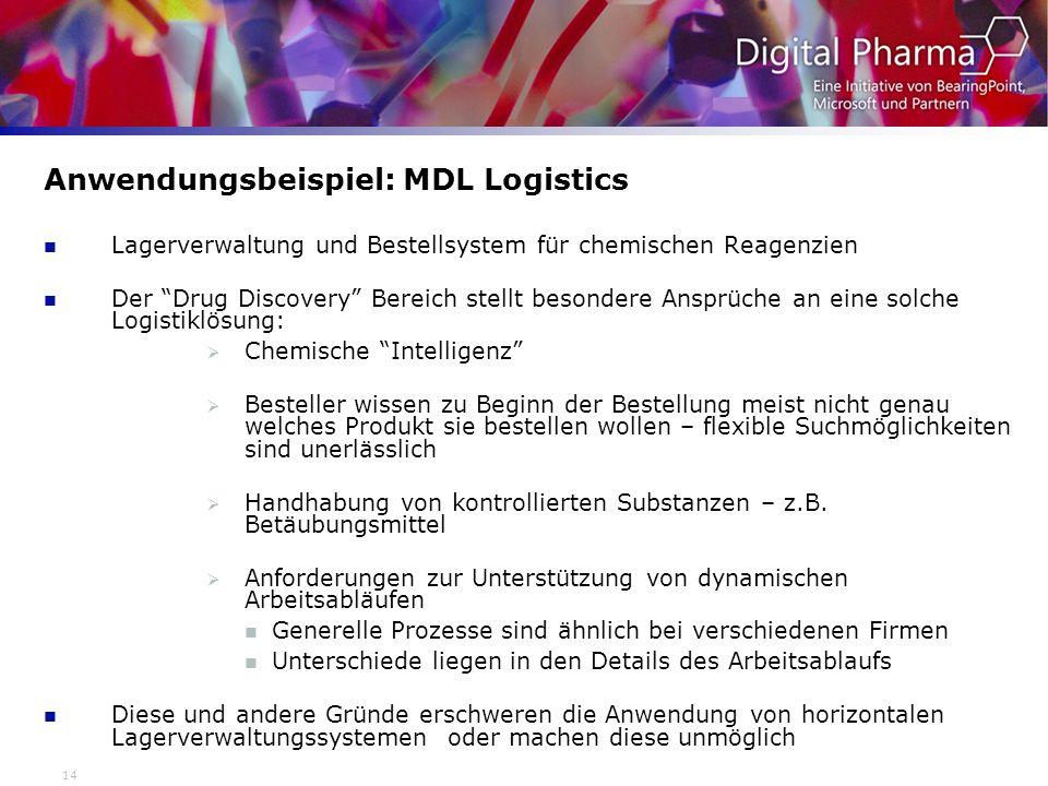 Anwendungsbeispiel: MDL Logistics