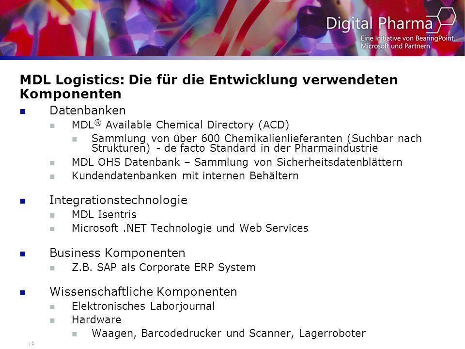 MDL Logistics: Die für die Entwicklung verwendeten Komponenten