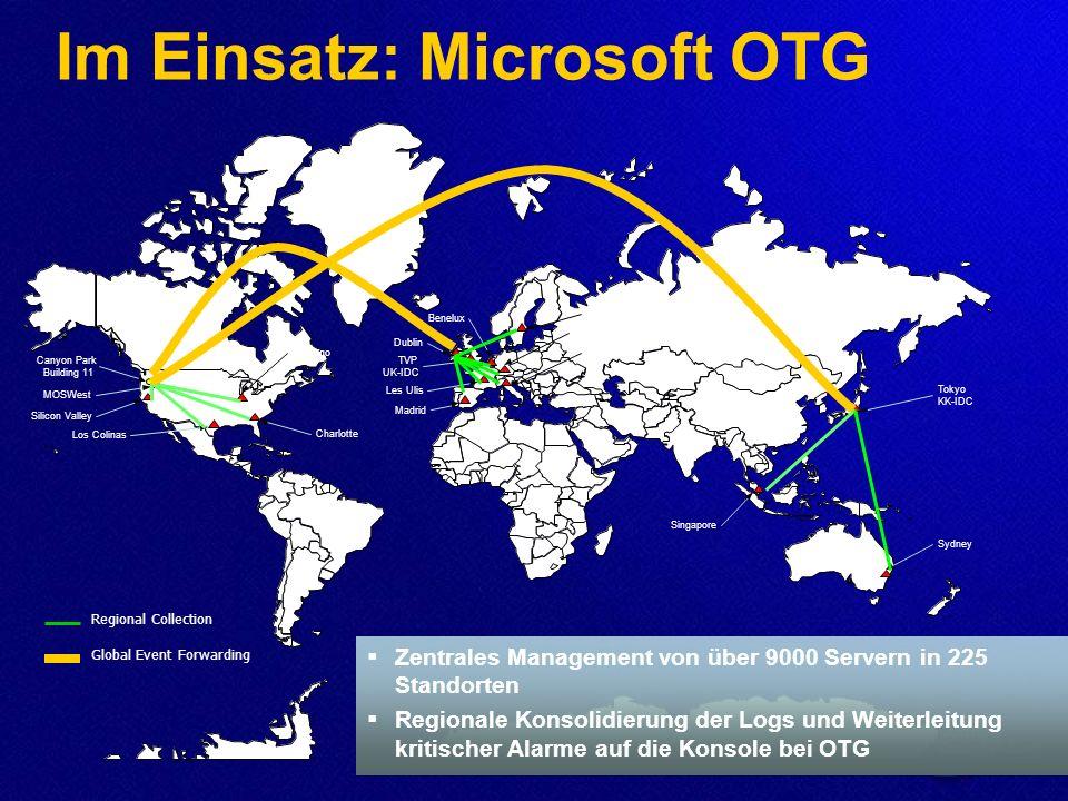 Im Einsatz: Microsoft OTG