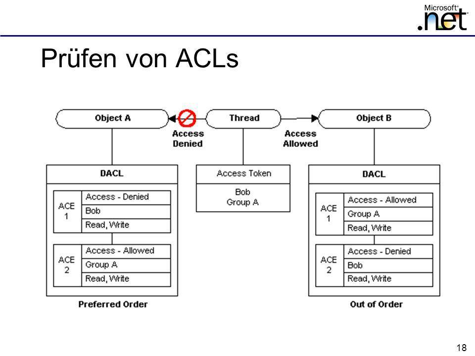 Prüfen von ACLs