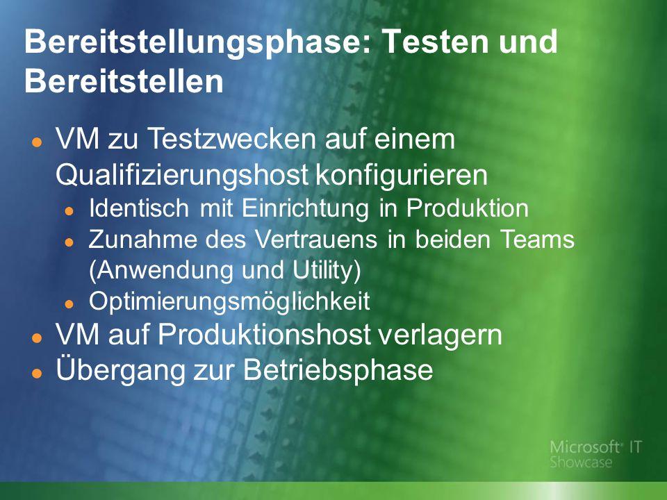 Bereitstellungsphase: Testen und Bereitstellen