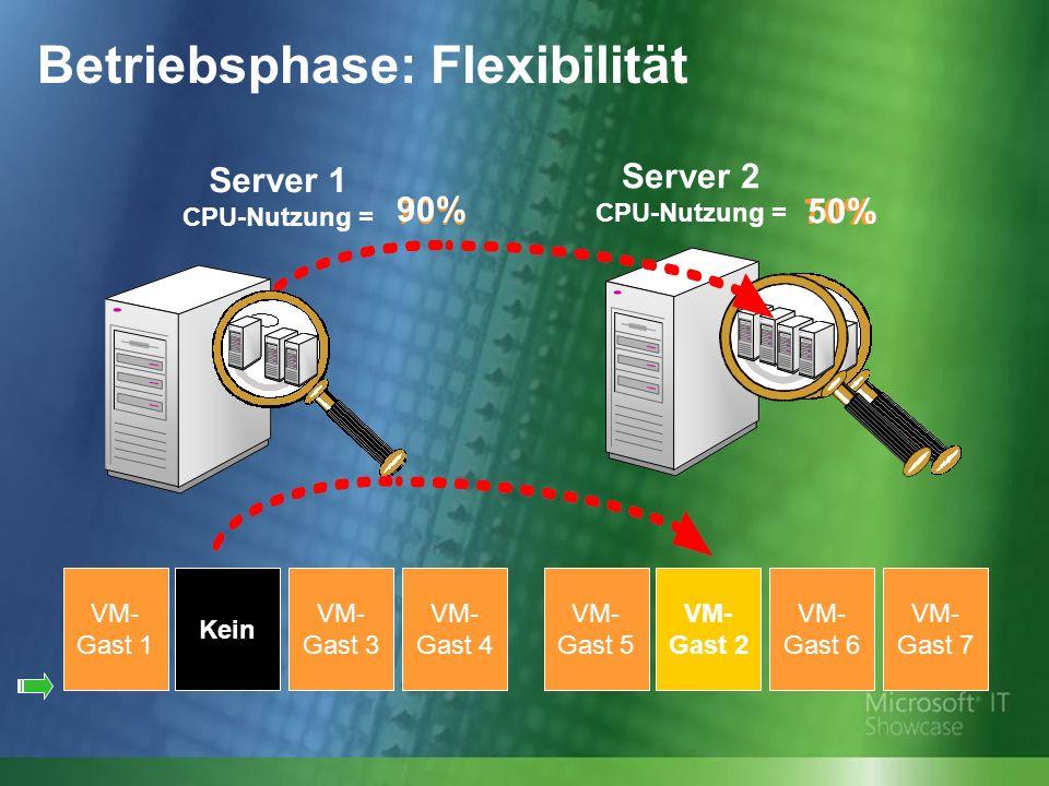 Betriebsphase: Flexibilität