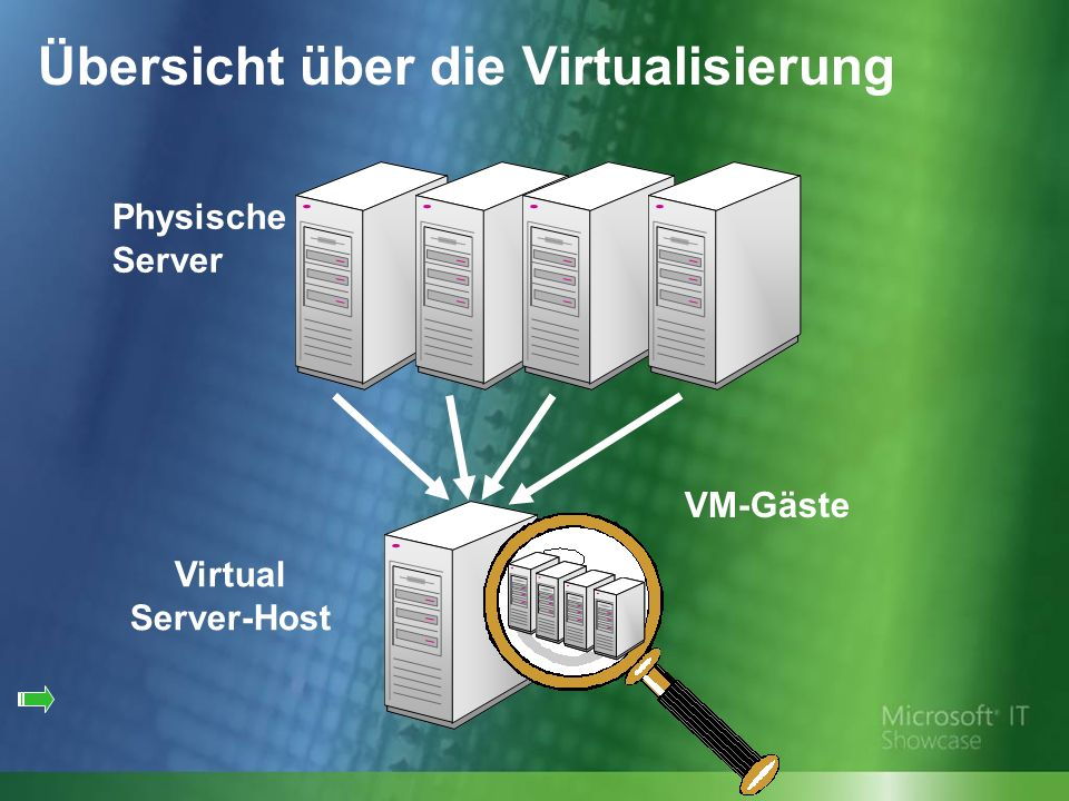 Übersicht über die Virtualisierung