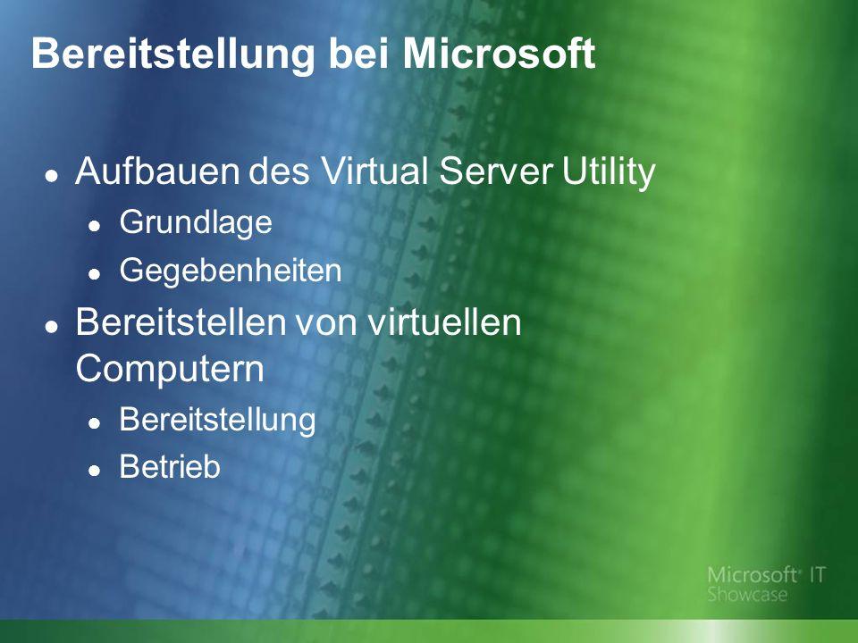 Bereitstellung bei Microsoft