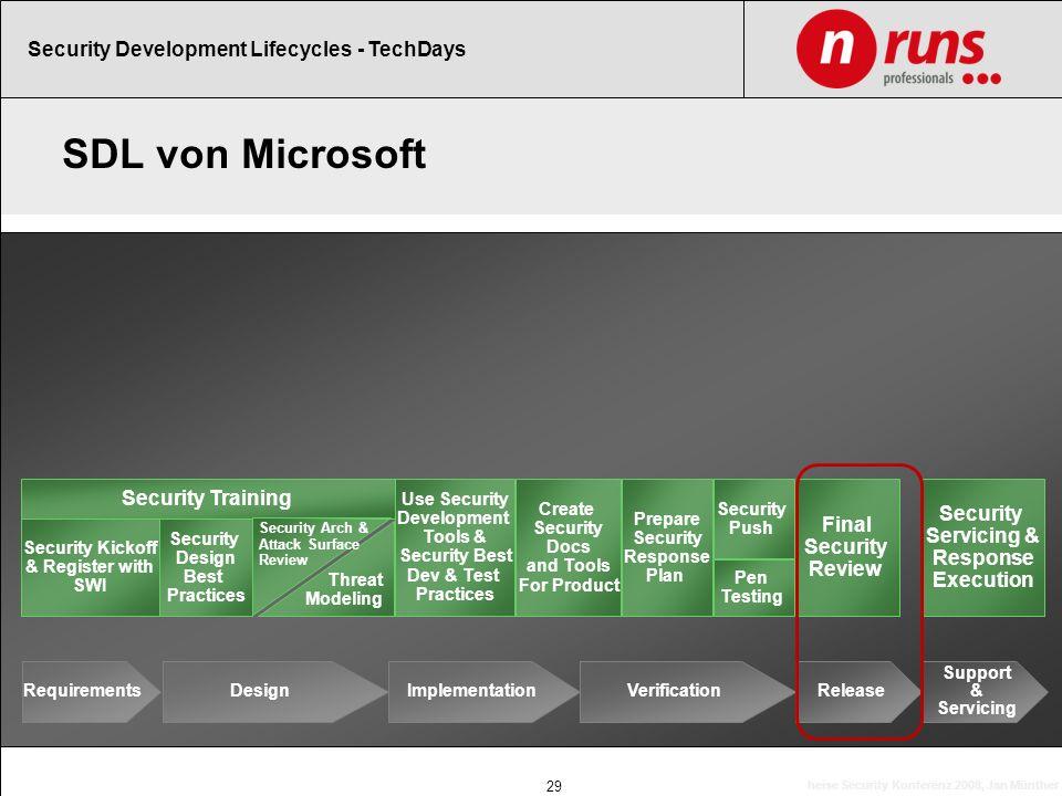 SDL von Microsoft Security Development Lifecycles - TechDays