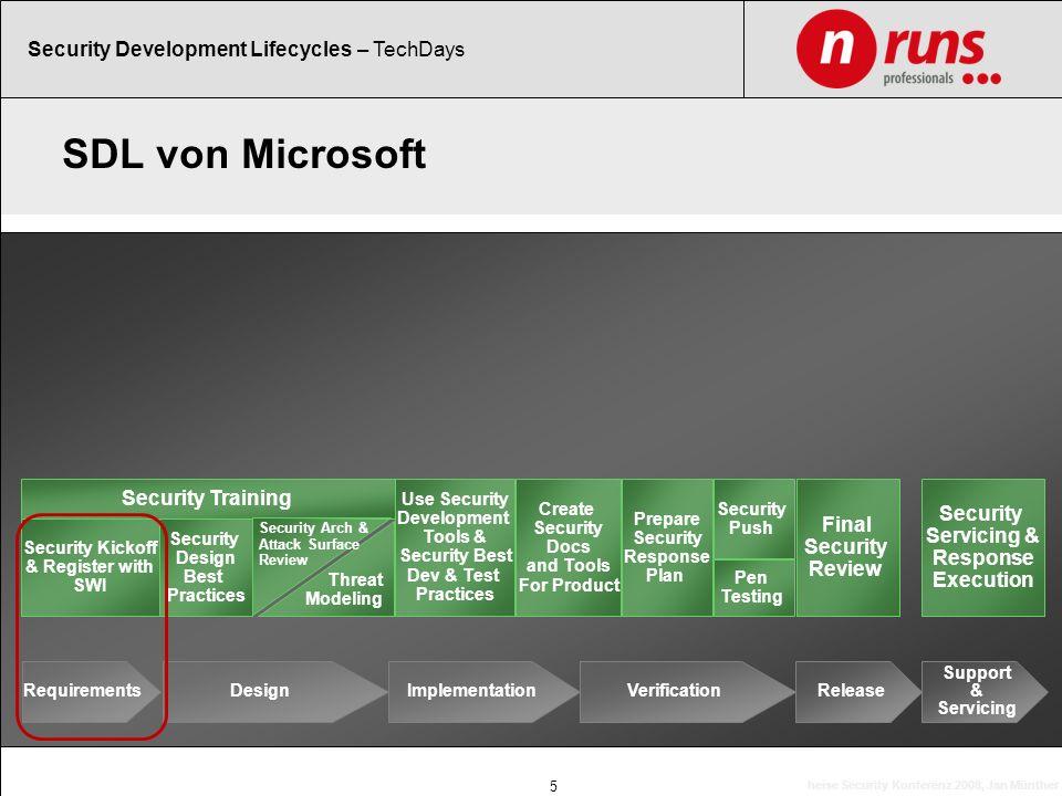 SDL von Microsoft Security Development Lifecycles – TechDays