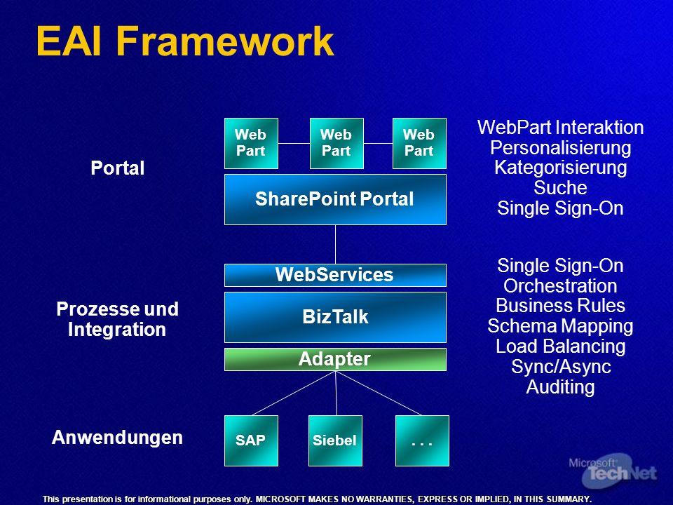 Prozesse und Integration