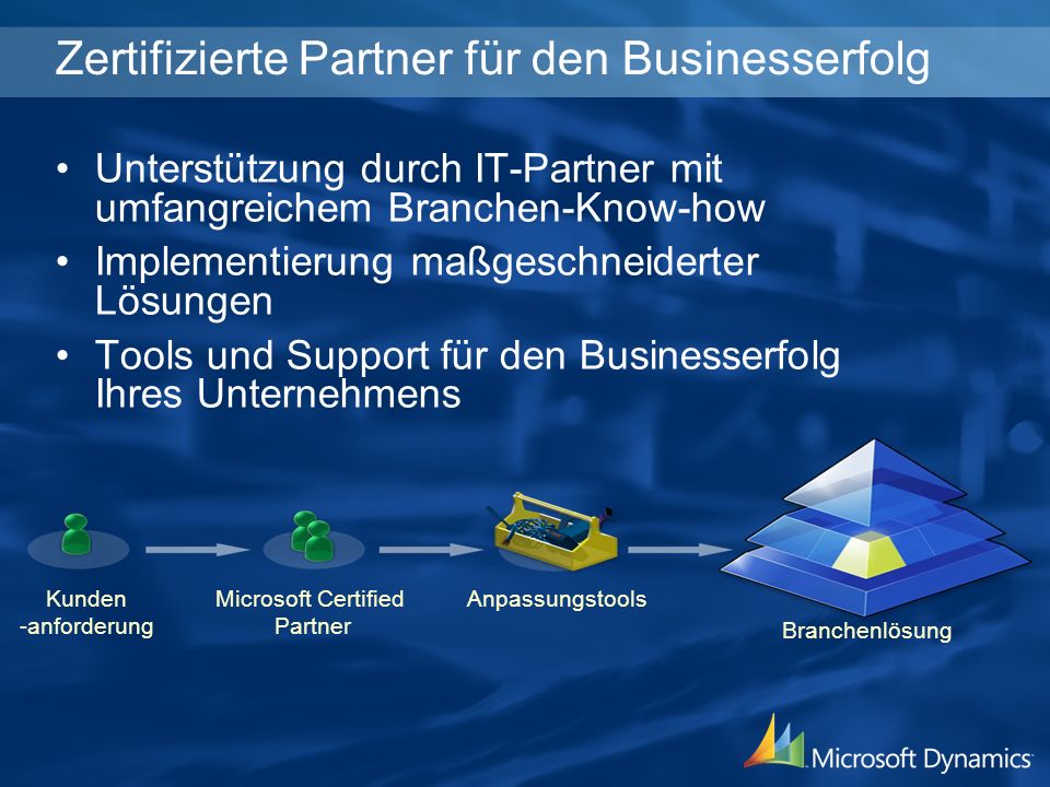 Zertifizierte Partner für den Businesserfolg