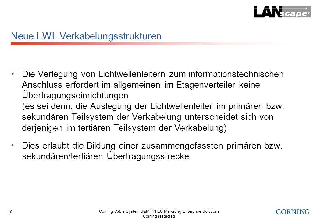 Neue LWL Verkabelungsstrukturen