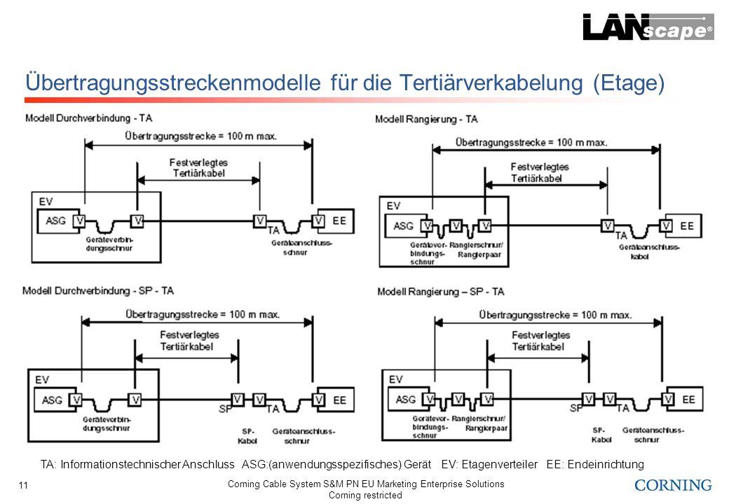 Übertragungsstreckenmodelle für die Tertiärverkabelung (Etage)
