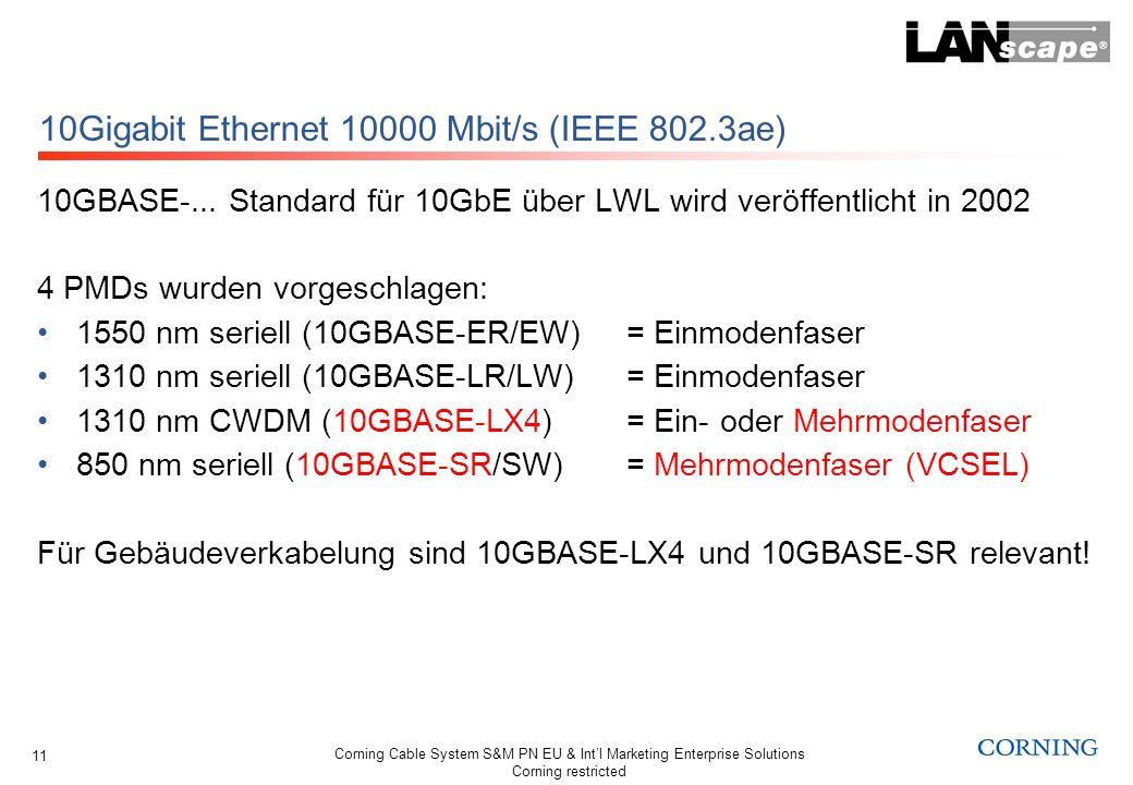 10Gigabit Ethernet 10000 Mbit/s (IEEE 802.3ae)