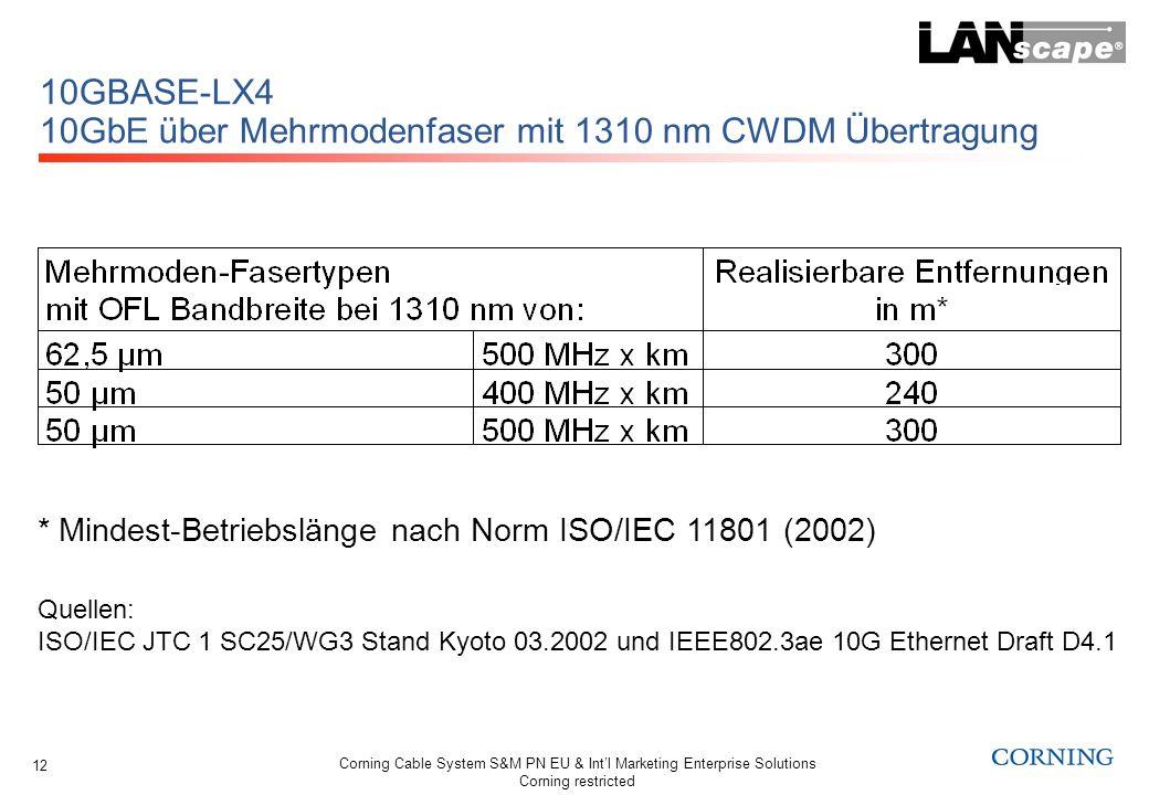 10GBASE-LX4 10GbE über Mehrmodenfaser mit 1310 nm CWDM Übertragung