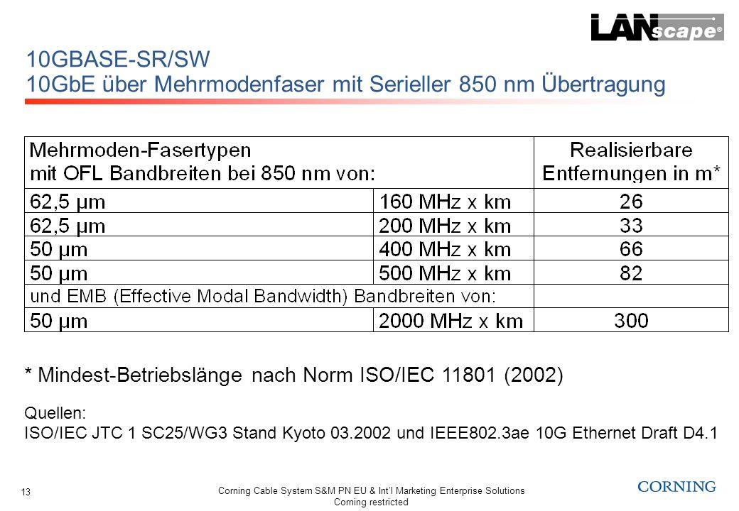 10GBASE-SR/SW 10GbE über Mehrmodenfaser mit Serieller 850 nm Übertragung