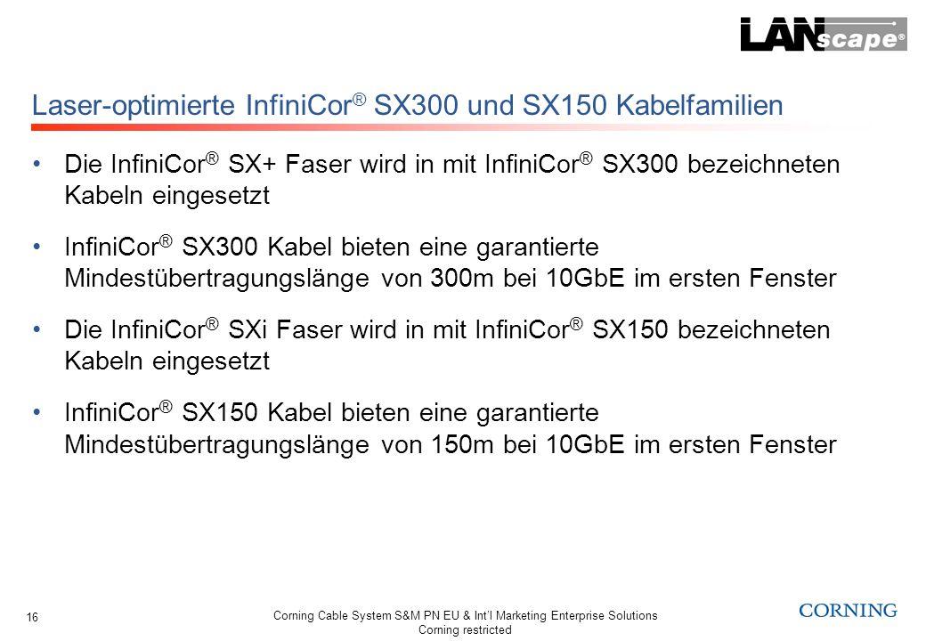Laser-optimierte InfiniCor® SX300 und SX150 Kabelfamilien