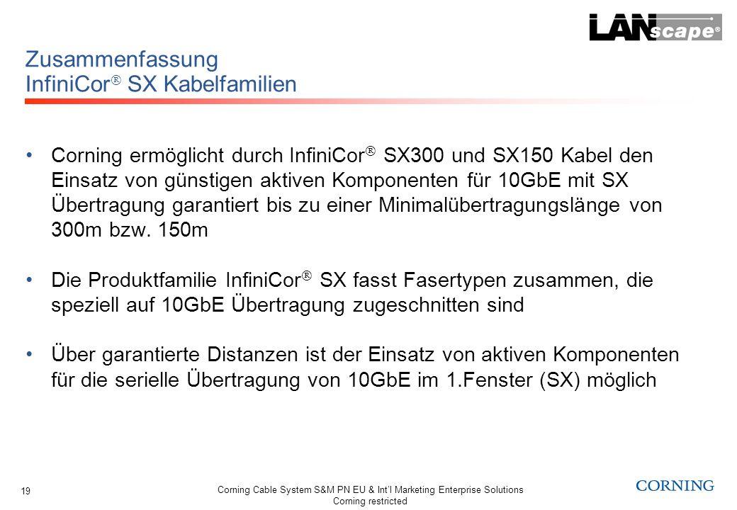 Zusammenfassung InfiniCor SX Kabelfamilien