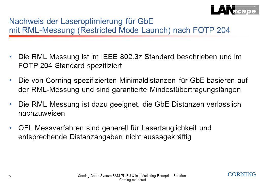 Nachweis der Laseroptimierung für GbE mit RML-Messung (Restricted Mode Launch) nach FOTP 204