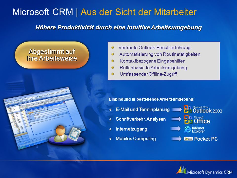 Microsoft CRM | Aus der Sicht der Mitarbeiter