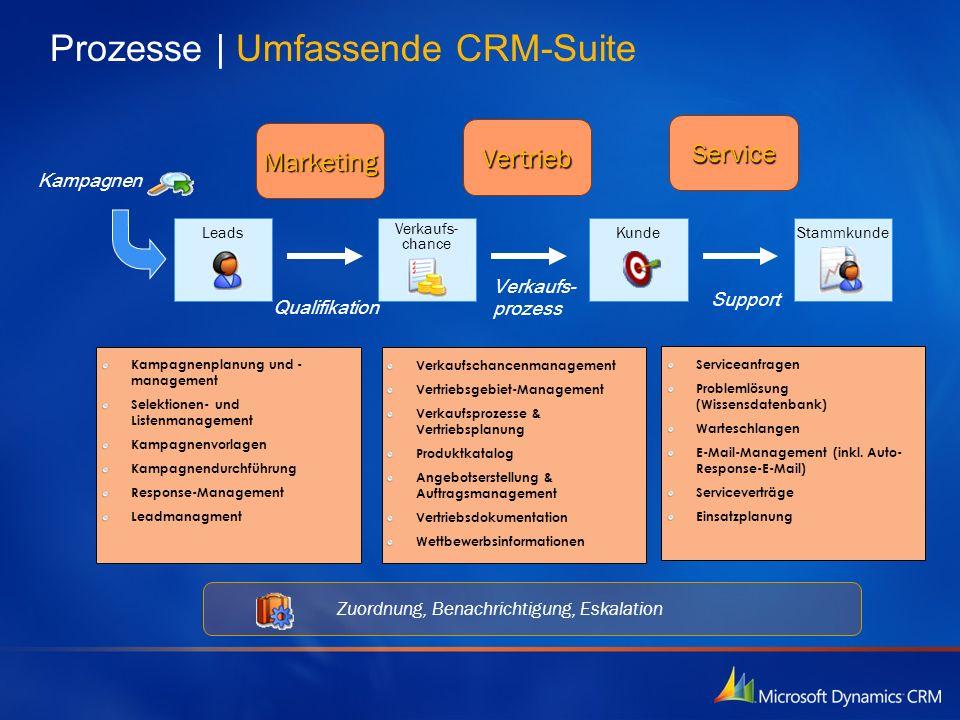 Prozesse | Umfassende CRM-Suite