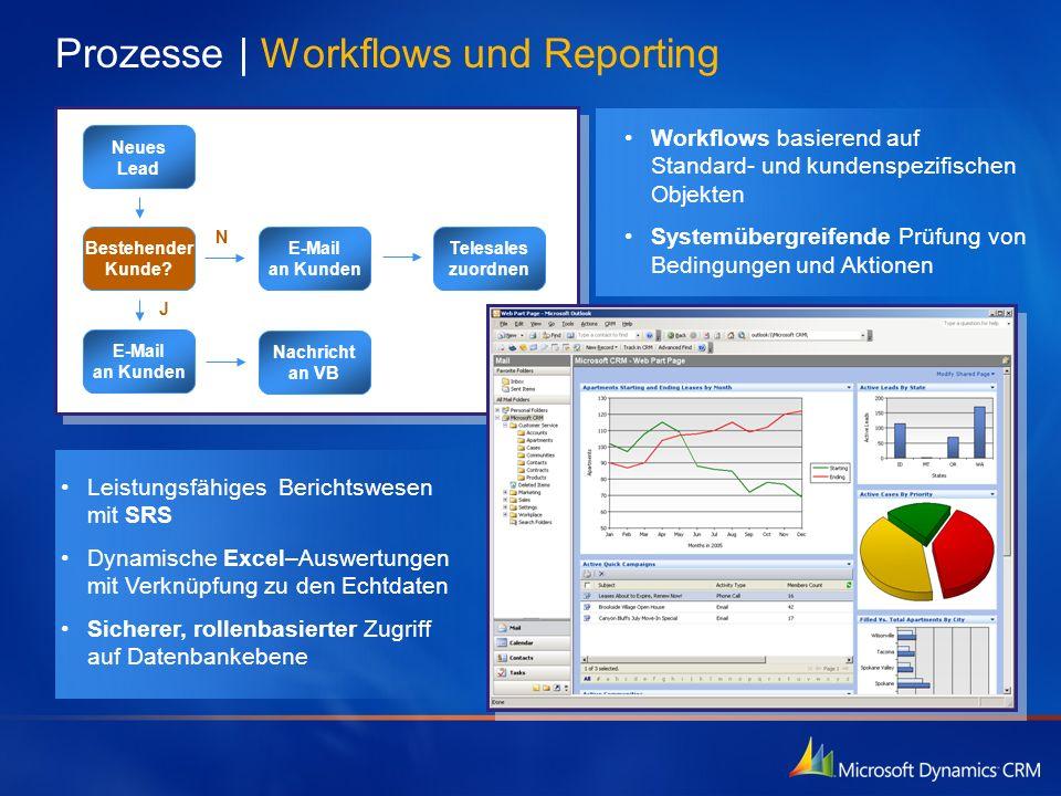 Prozesse | Workflows und Reporting