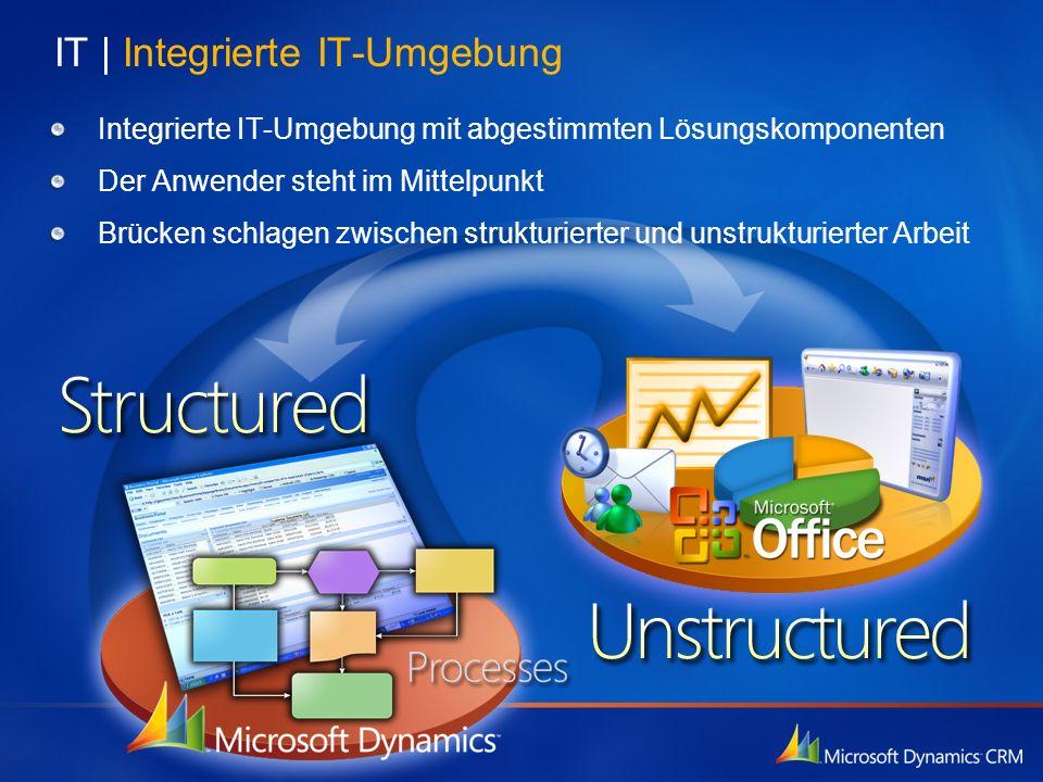 IT | Integrierte IT-Umgebung