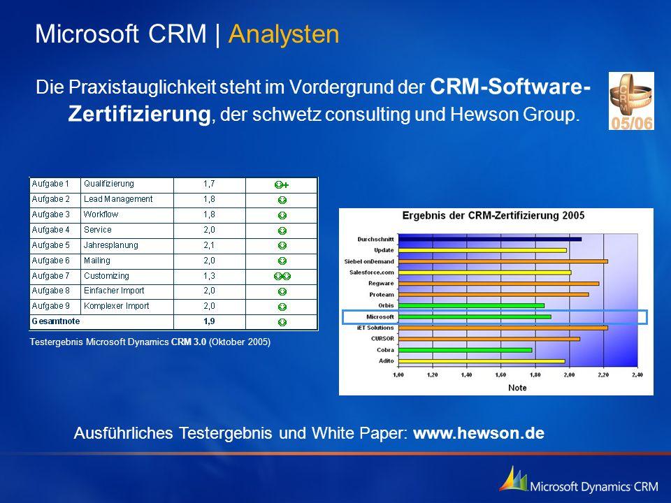 Microsoft CRM | Analysten