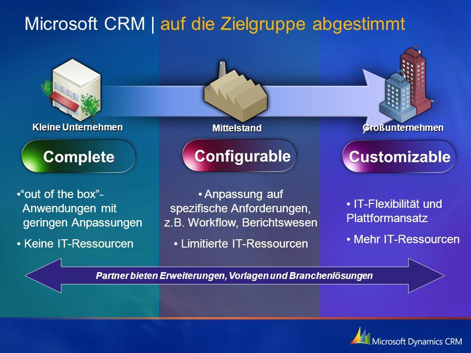 Microsoft CRM | auf die Zielgruppe abgestimmt