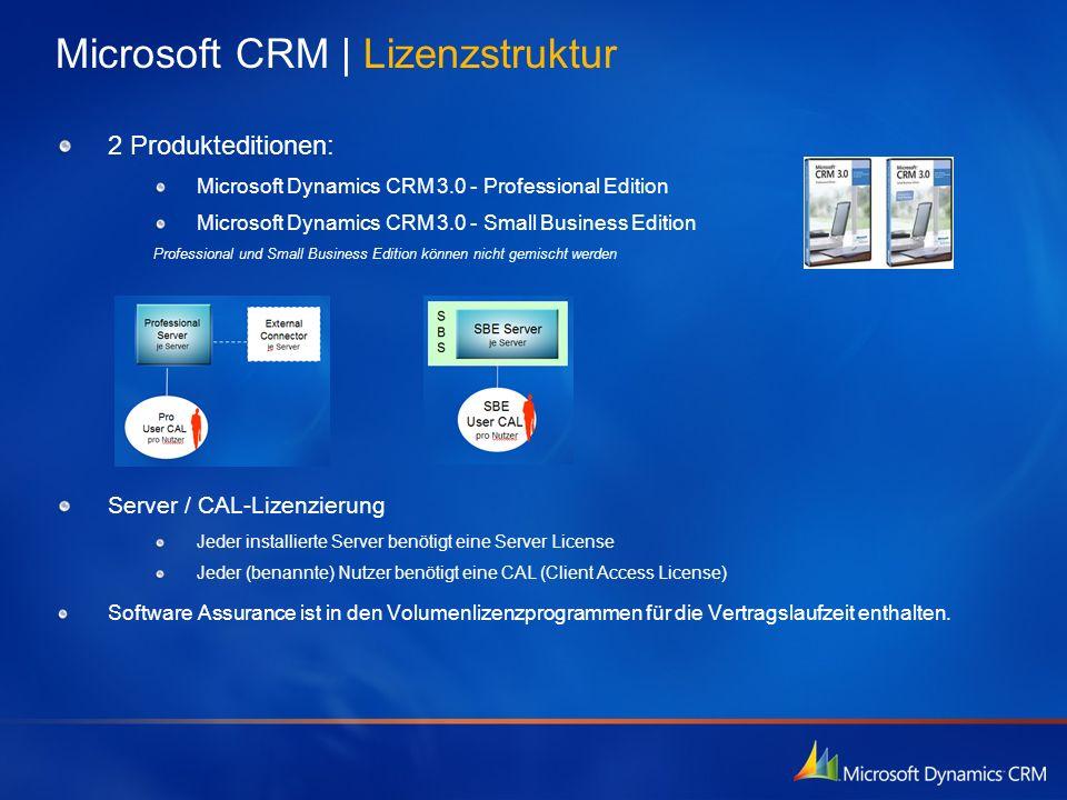 Microsoft CRM | Lizenzstruktur