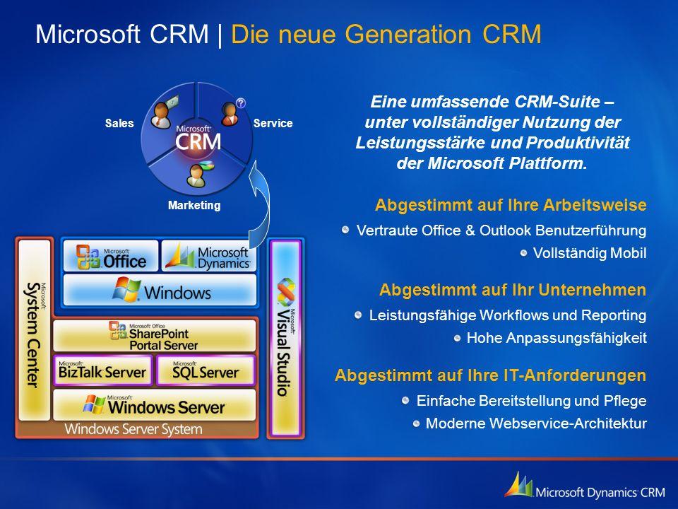 Microsoft CRM | Die neue Generation CRM