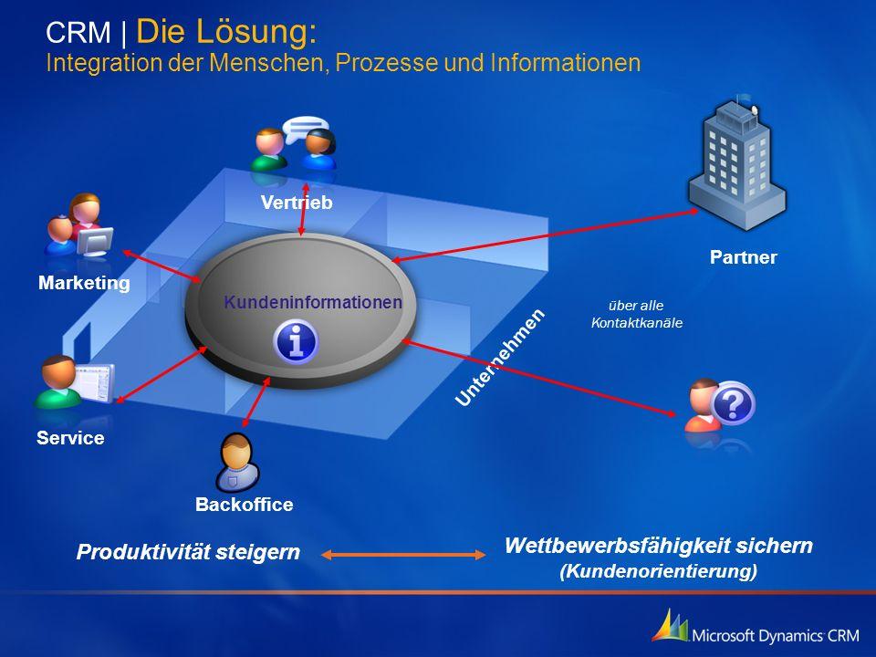 CRM | Die Lösung: Integration der Menschen, Prozesse und Informationen