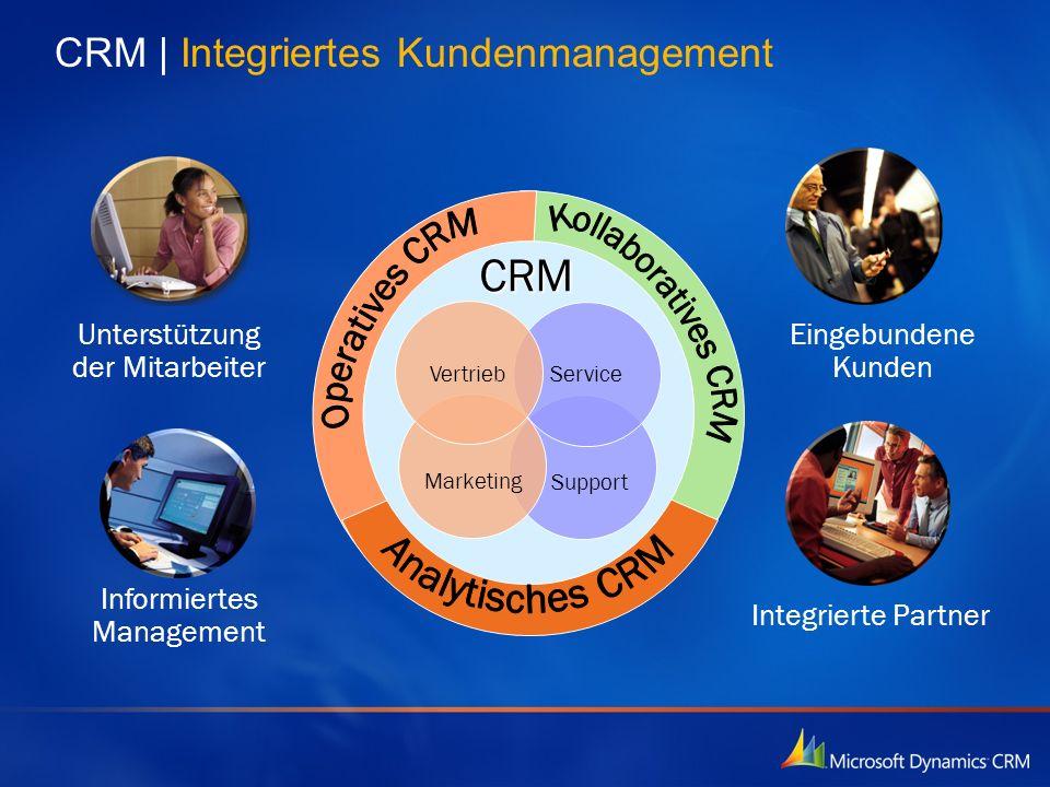 CRM | Integriertes Kundenmanagement