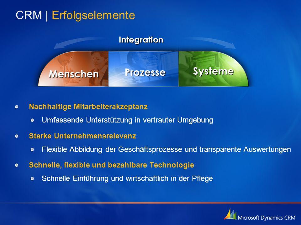 CRM | Erfolgselemente Systeme Prozesse Menschen Integration