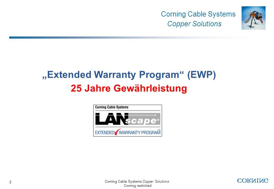 """""""Extended Warranty Program (EWP)"""