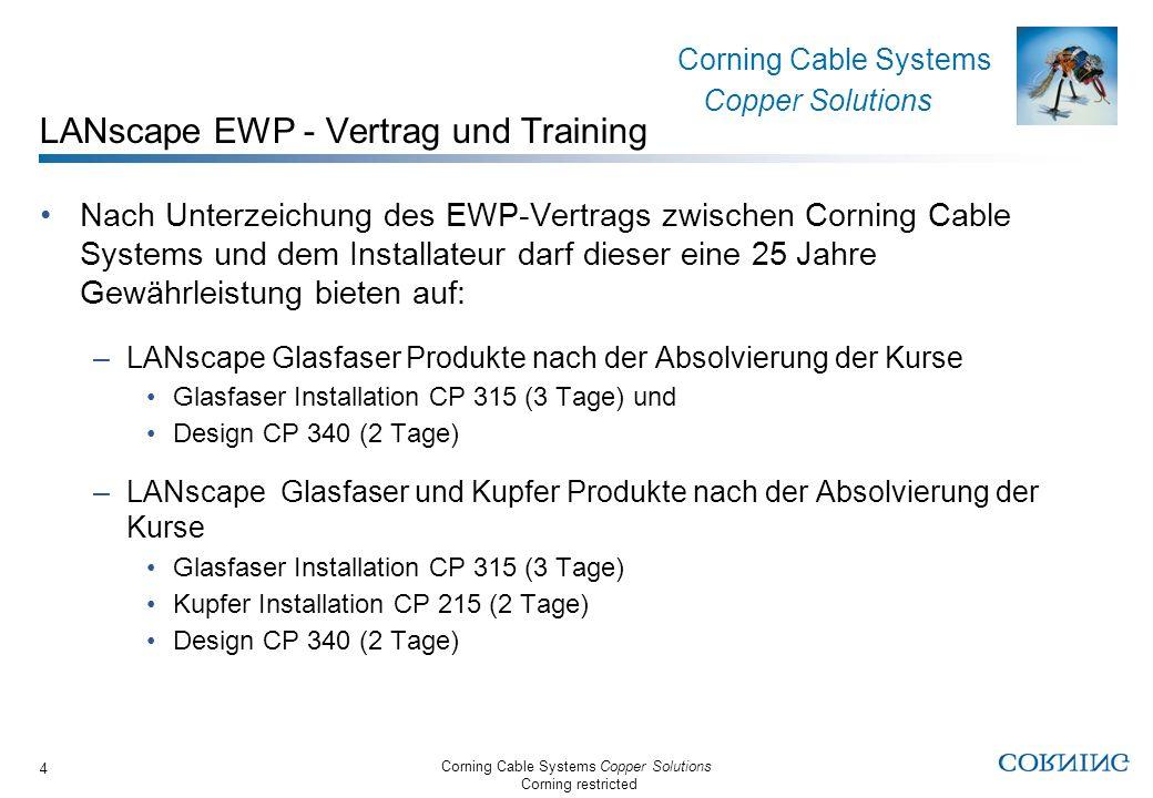 LANscape EWP - Vertrag und Training