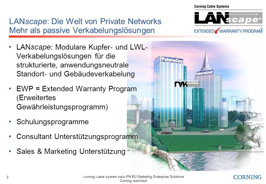 LANscape: Die Welt von Private Networks Mehr als passive Verkabelungslösungen