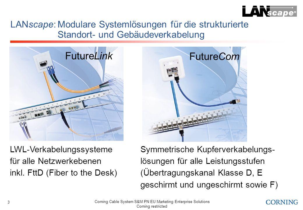 LANscape:. Modulare Systemlösungen für die strukturierte