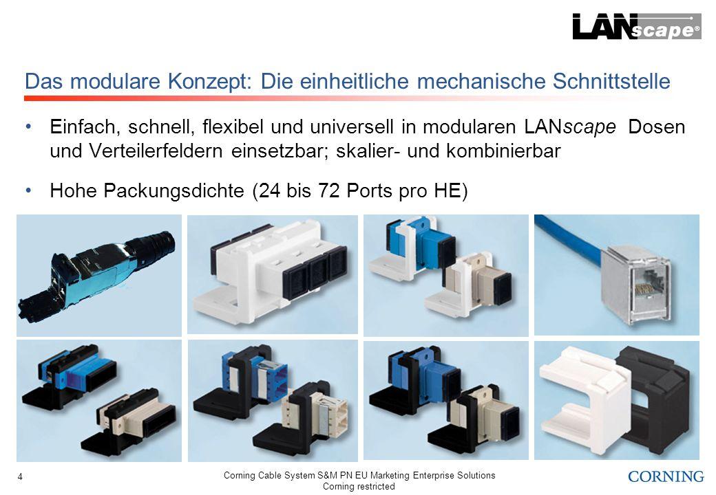Das modulare Konzept: Die einheitliche mechanische Schnittstelle