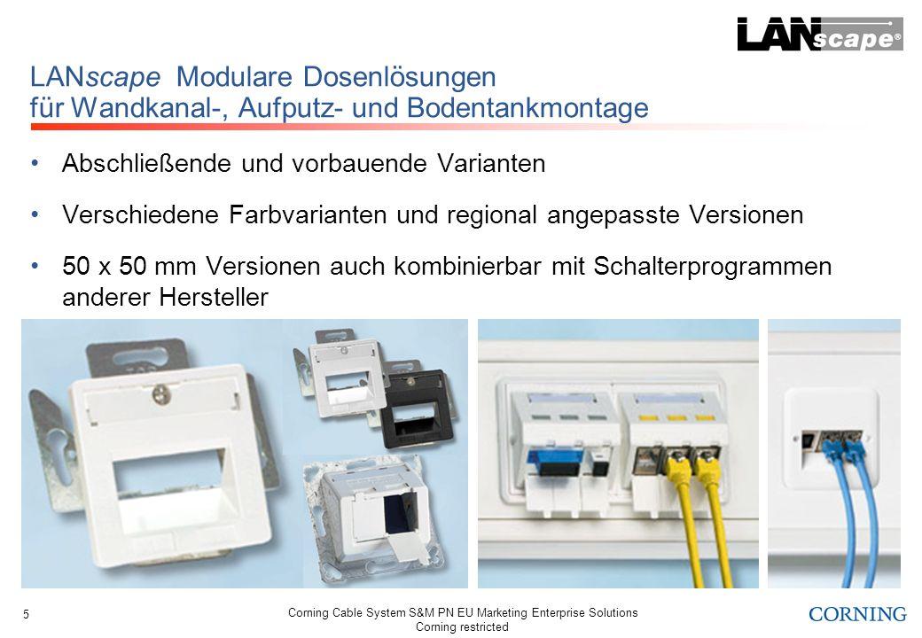 LANscape Modulare Dosenlösungen für Wandkanal-, Aufputz- und Bodentankmontage