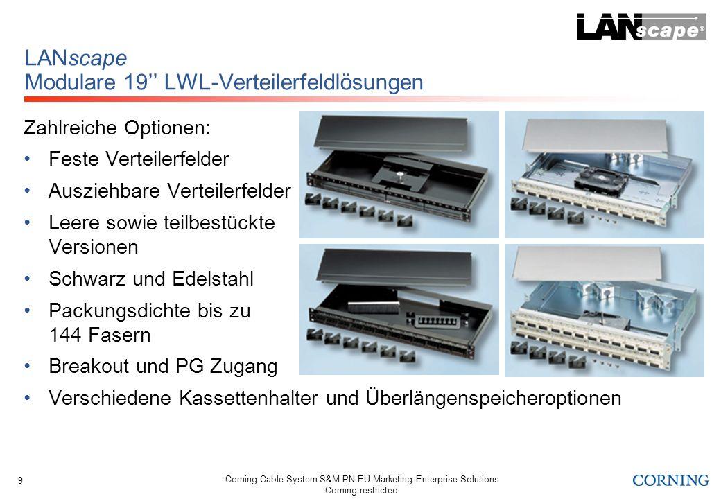LANscape Modulare 19'' LWL-Verteilerfeldlösungen