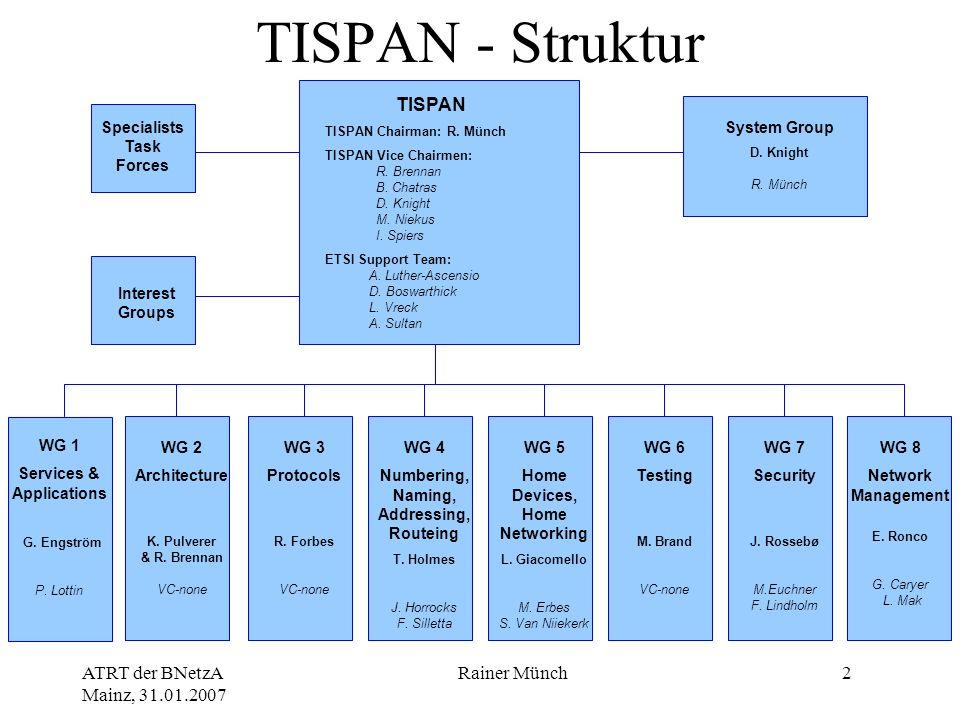 TISPAN - Struktur TISPAN ATRT der BNetzA Mainz, 31.01.2007