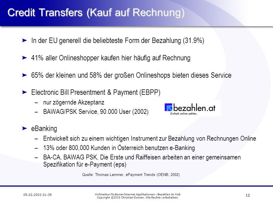 Credit Transfers (Kauf auf Rechnung)