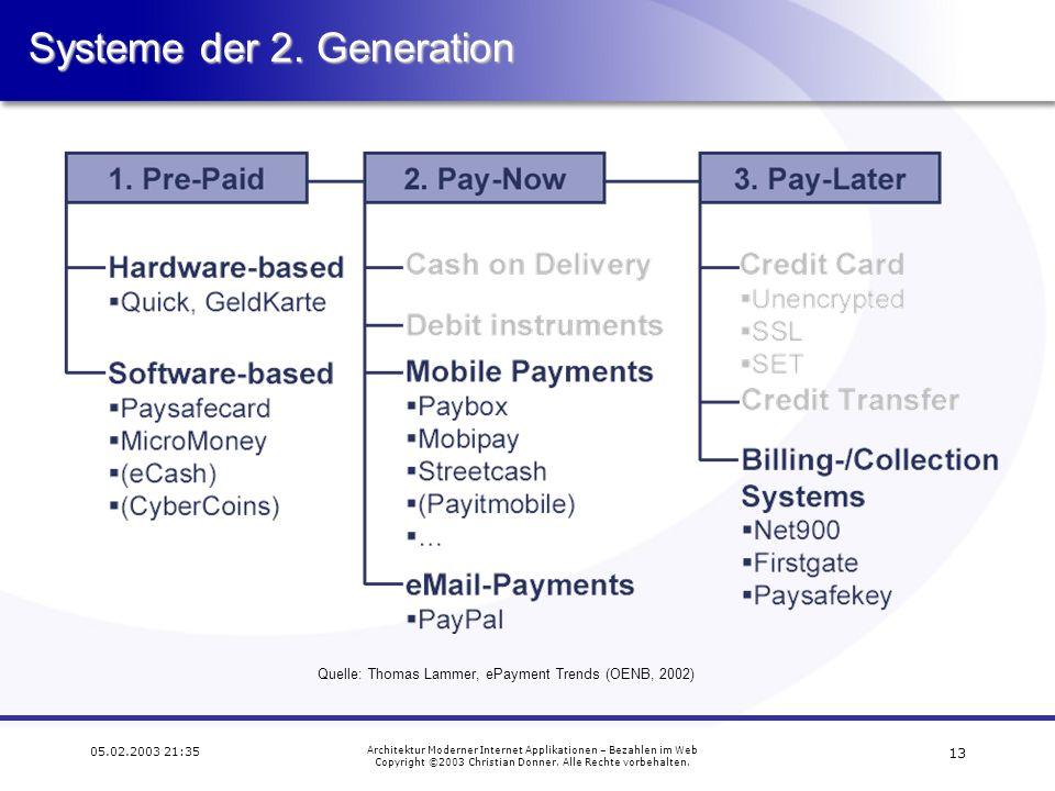 Systeme der 2. Generation