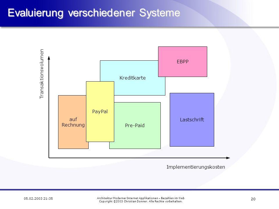 Evaluierung verschiedener Systeme