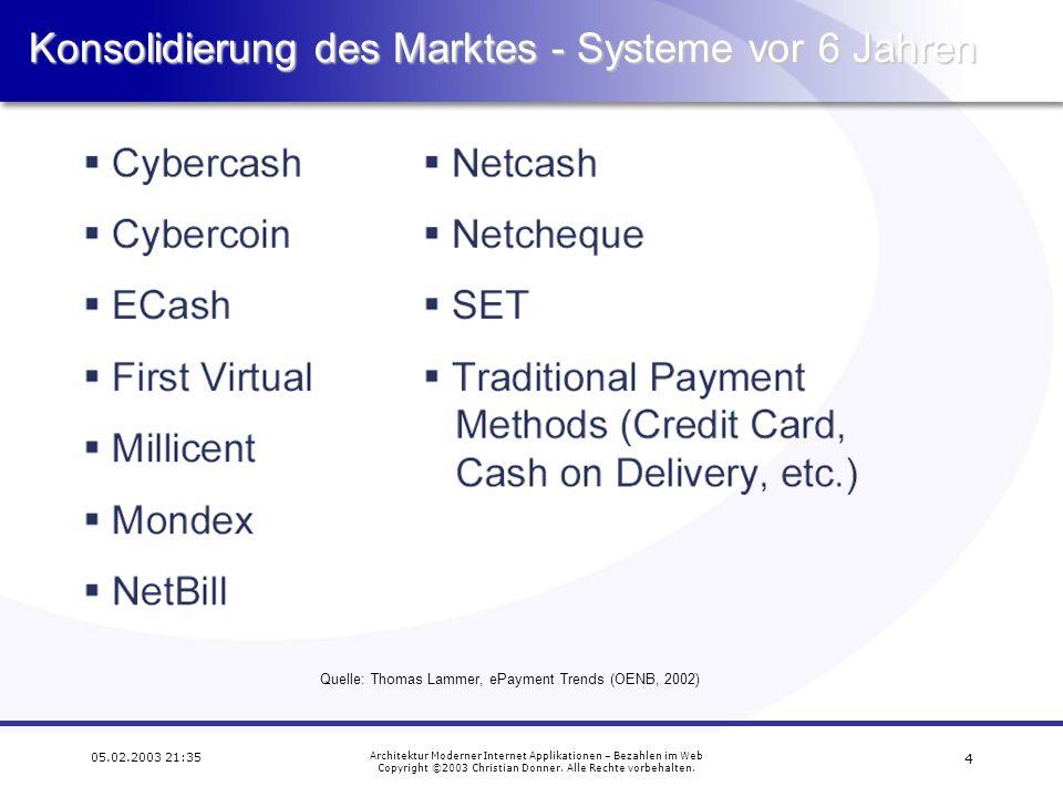 Konsolidierung des Marktes - Systeme vor 6 Jahren