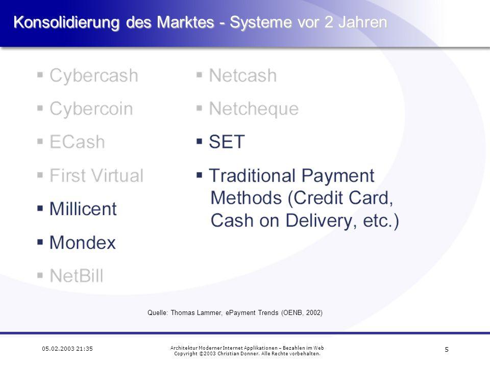Konsolidierung des Marktes - Systeme vor 2 Jahren