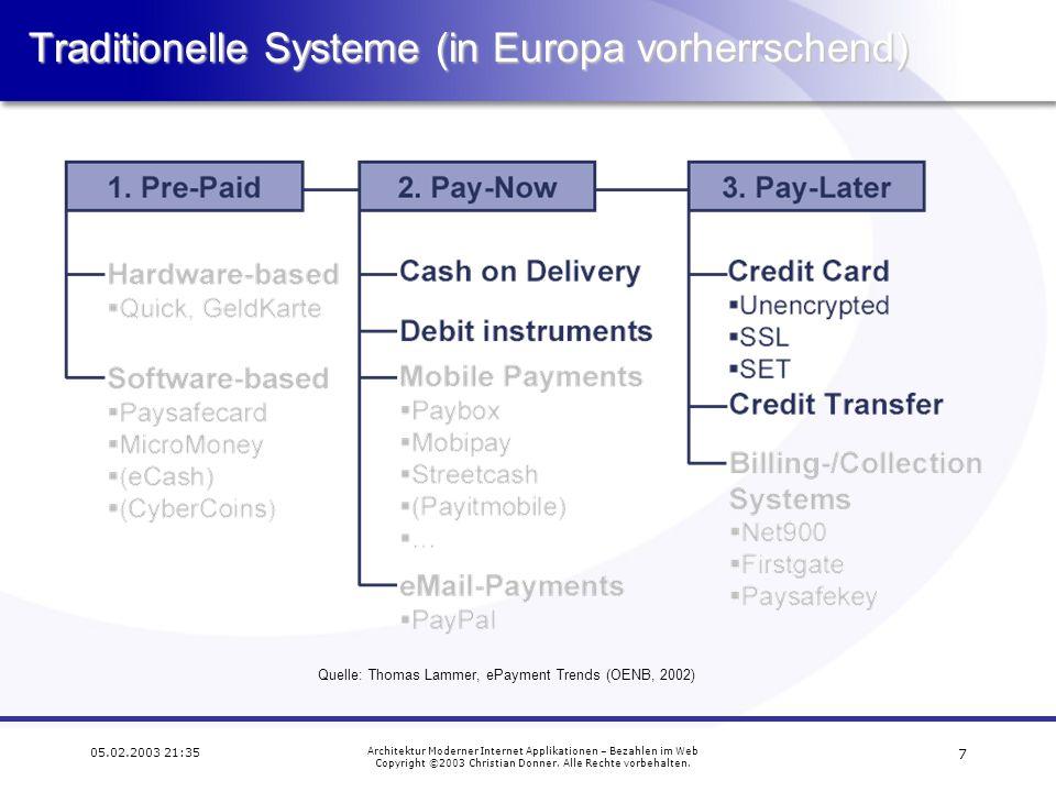 Traditionelle Systeme (in Europa vorherrschend)