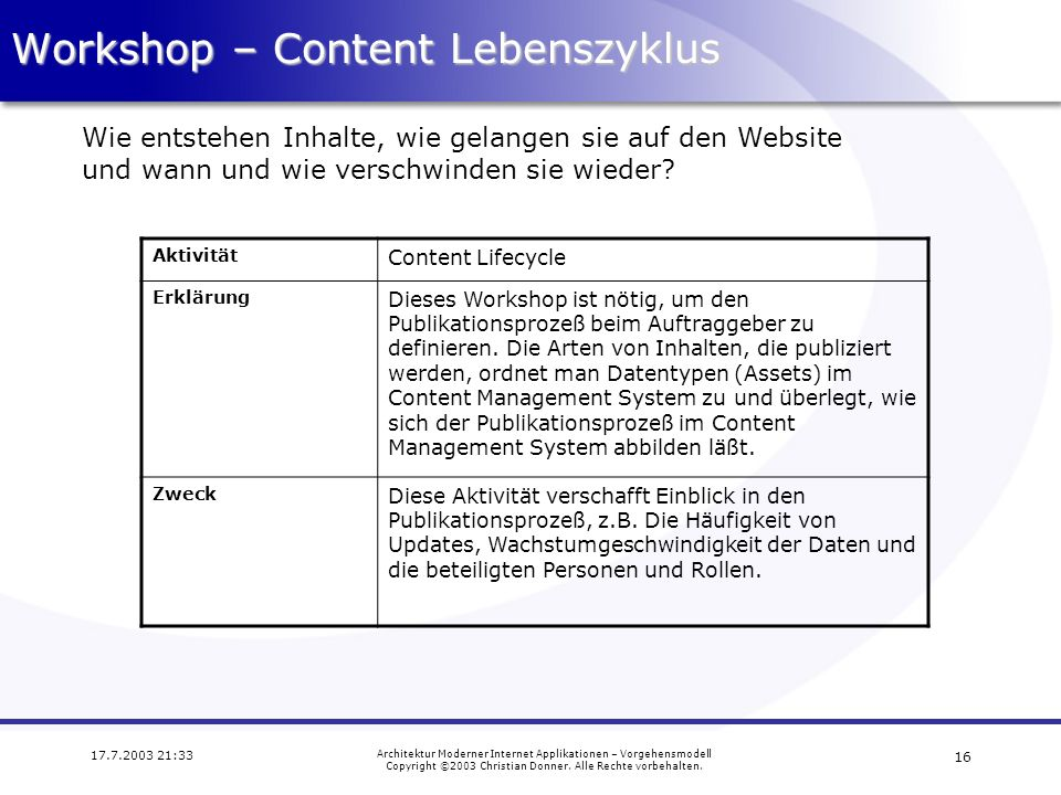 Workshop – Content Lebenszyklus