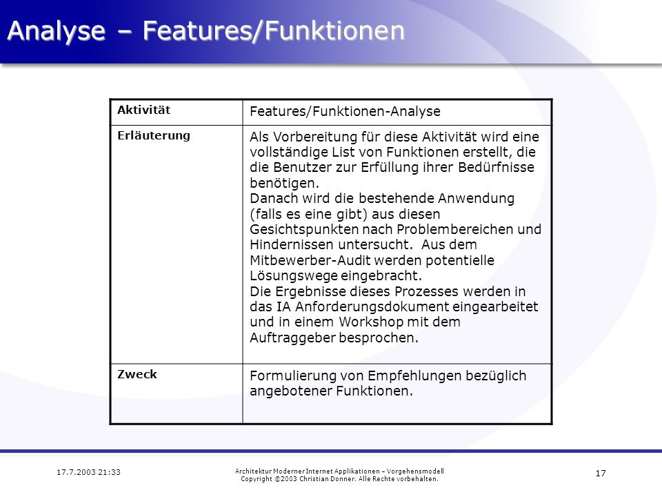 Analyse – Features/Funktionen