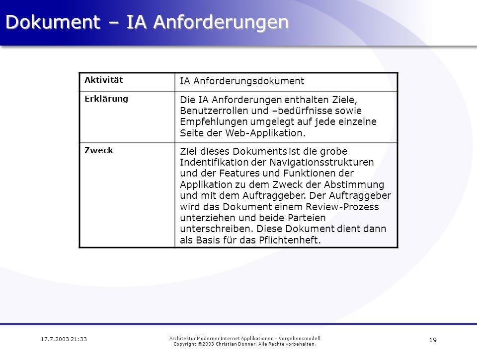 Dokument – IA Anforderungen