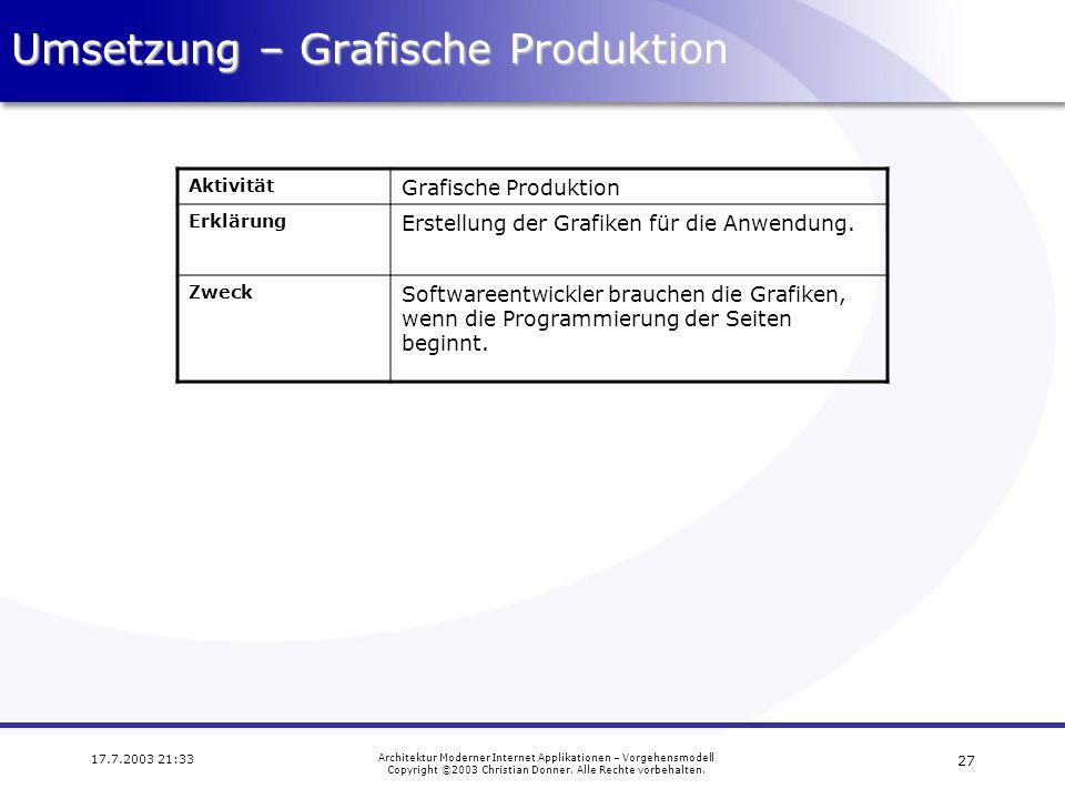 Umsetzung – Grafische Produktion