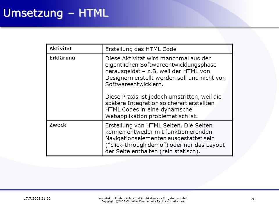 Umsetzung – HTML Erstellung des HTML Code